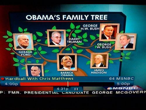 Obama relatives